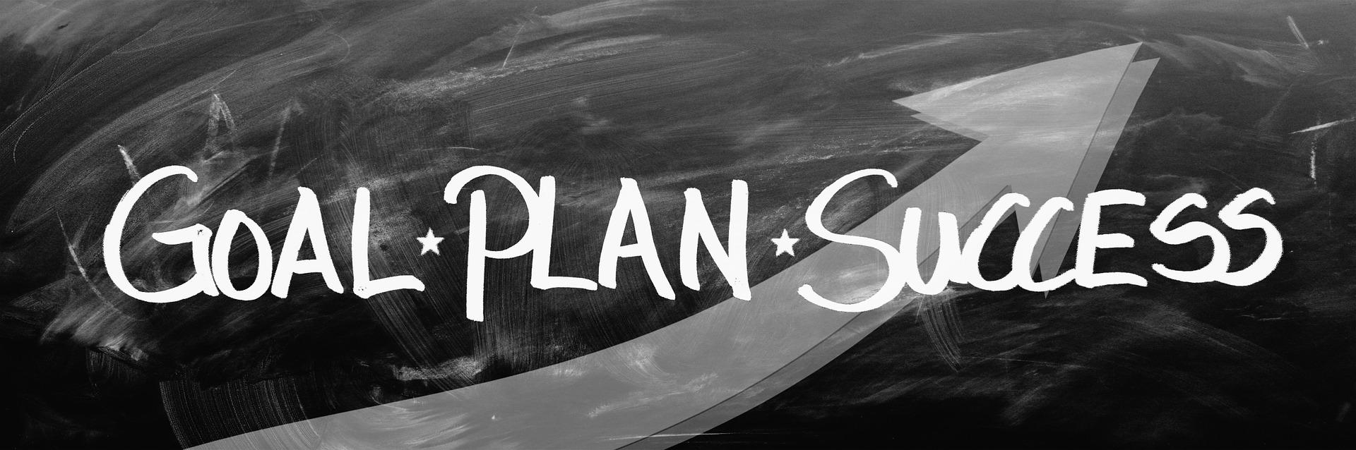 Ziel-Plan-Erfolg